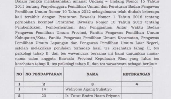 Pengumuman Hasil Tes Kesehatan Tahap II,  Tes Psikologi Tahap II dan Wawancara Calon Anggota Bawaslu Provinsi Kepri 2017-2022