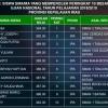 Siswa SMA 2 Tanjungpinang & SMK Putra Batam Raih Nilai UN Tertinggi se-Kepri