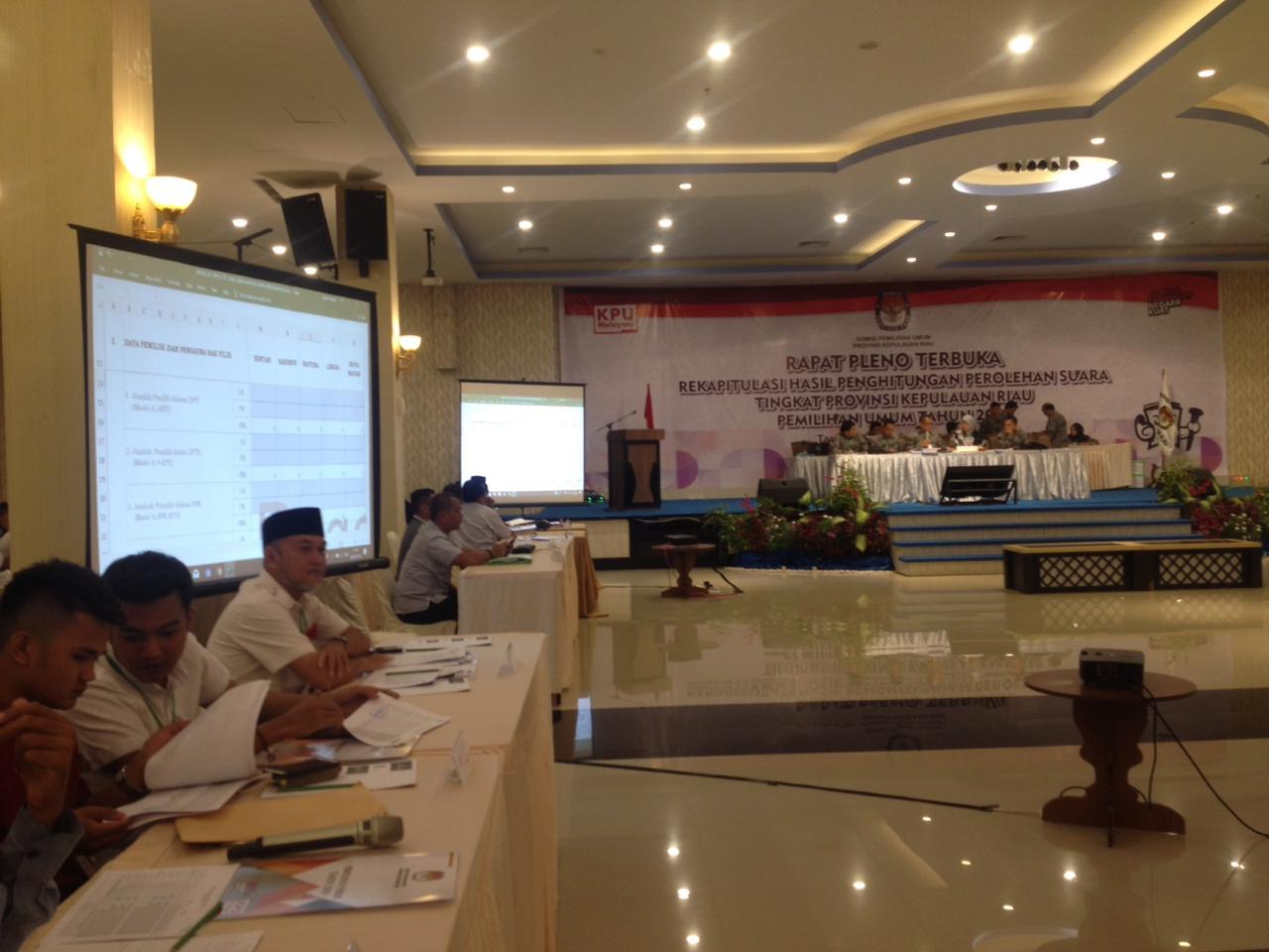Pleno KPU, Capres Jokowi-Amin Dominasi Perolehan Suara di Kepri